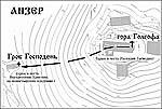 План-схема Голгофо-Распятского скита на острове Анзере