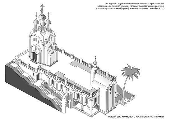 Загрузить увеличенное изображение. 798 x 557 px. Размер файла 85664 b.  Проект храмового комплекса на острове Самуи