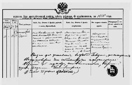 Выпись из метрической книги о рождении и крещении Сергея Александровича Есенина