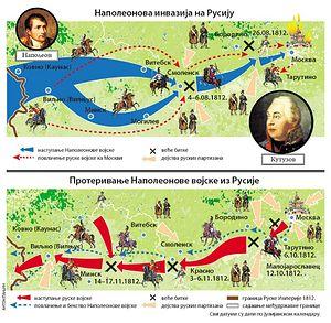 Графикон: Наполеон у Русији: ратна дејства и веће битке