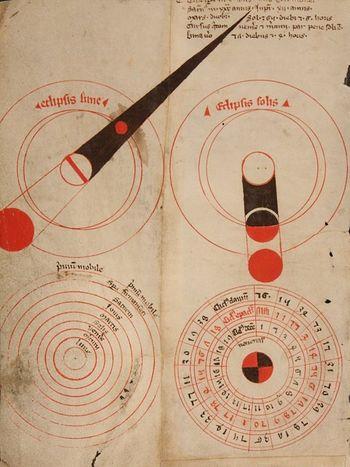 Средневековый астрономический манускрипт