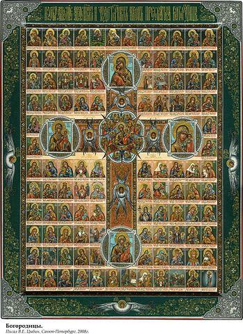 Богородичные иконы. Автор: Владимир Егорович Цыбин