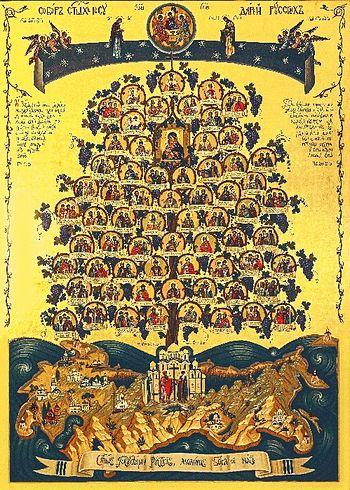 Икона Всех святых русских государей, хранящаяся в Афонском Свято-Пантелеимоновом монастыре.