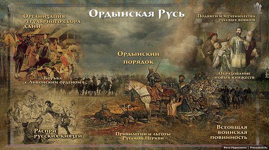 Ордынская Русь
