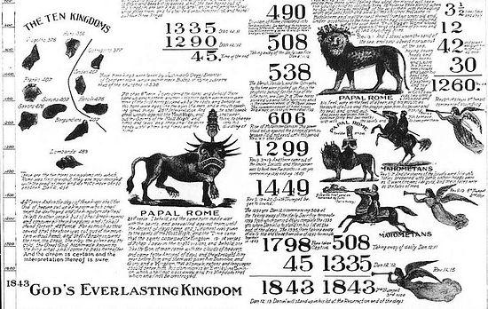Фрагмент календаря Миллера с вычислением даты Второго Пришествия