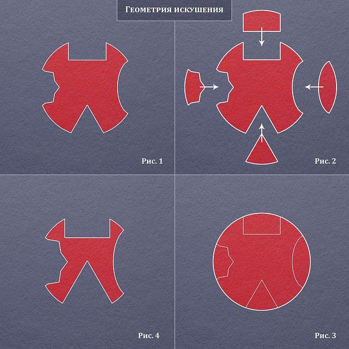 Геометрия искушения