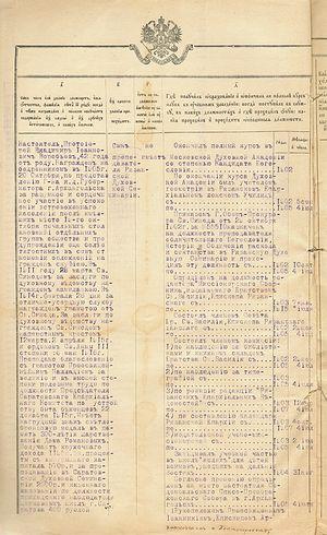 Послужной список протоиерея Владимира Воробьева за 1917 год