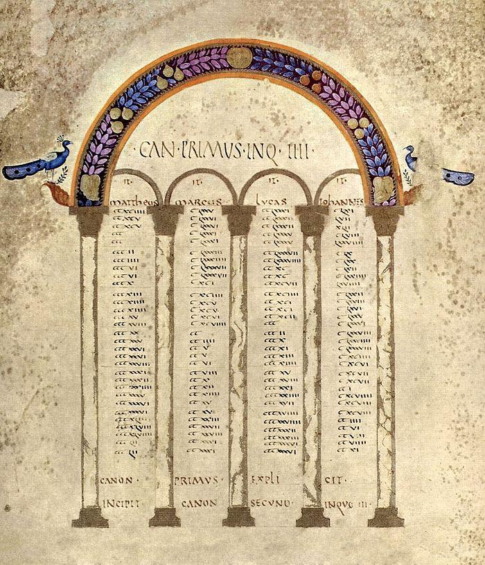 Таблицы канонов (фрагментов Евангелий) Евсевия Кесарийского, составленные в V веке на основе Диатессарона Аммония Александрийского