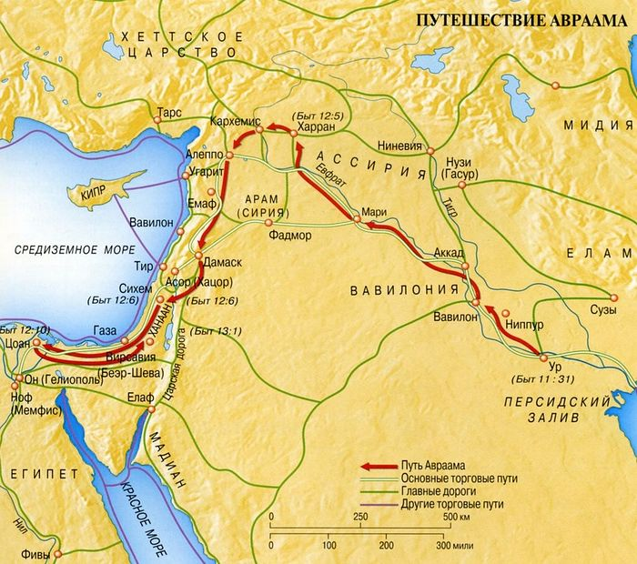 Путешествие Авраама