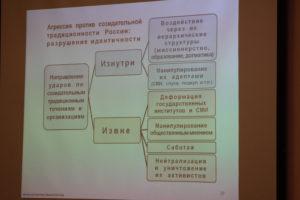 Фрагмент презентации доклада о. Андрея
