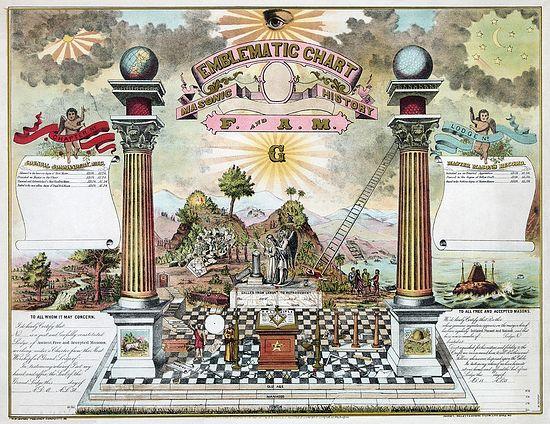 Эмблемы масонства (для сравнения)