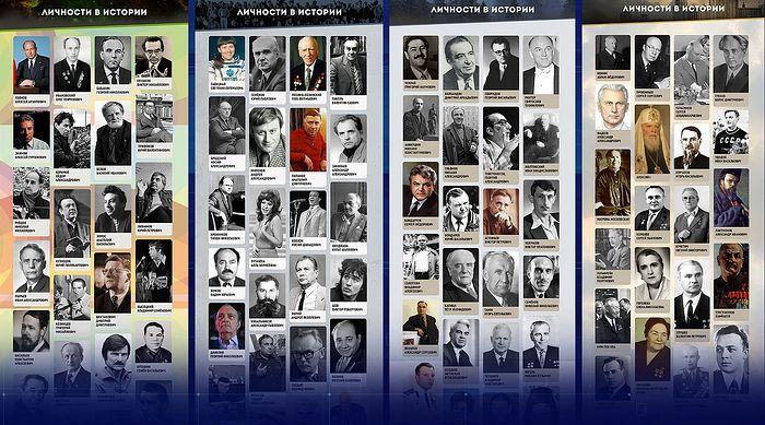 Личность в истории. Фрагмент экспозиции исторических парков «Россия – Моя история»