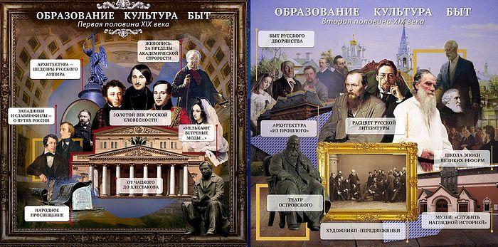 Образование, культура, быт. Фрагмент экспозиции исторических парков «Россия – Моя история»