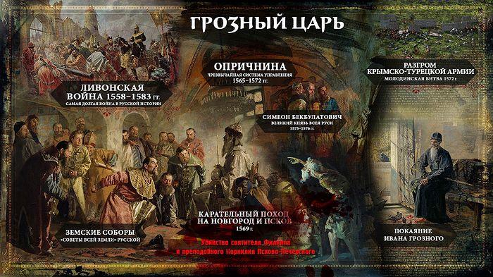 Грозный царь. Фрагмент экспозиции исторических парков «Россия – Моя история»