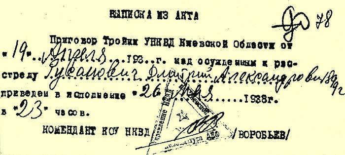 Выписка из акта тройки УНКВД Киевской области о приговоре Д.А. Русановича к расстрелу